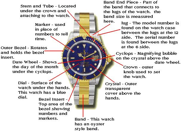 diagram of rolex parts rh watchgeek net watch movement parts diagram mechanical watch parts diagram